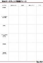 1. WEBマーケティング戦略チャート